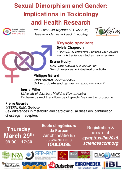 Sexual Dimorphism and Gender Implications in Toxicology and Health Research.png